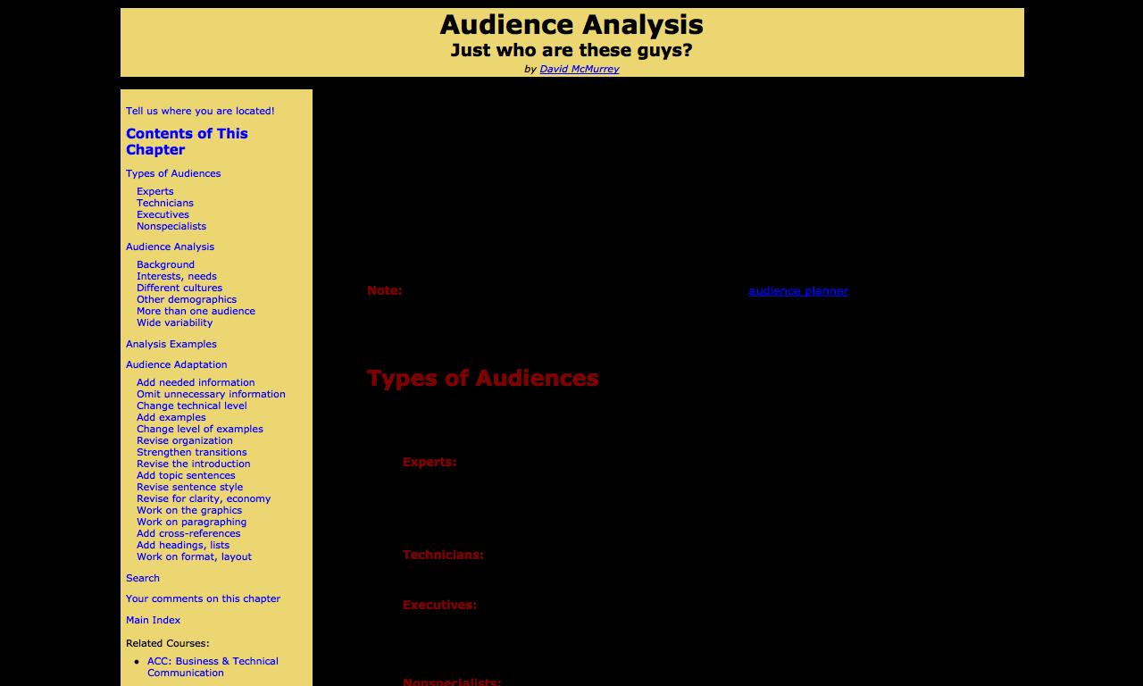 Reading Summary: Amplification of